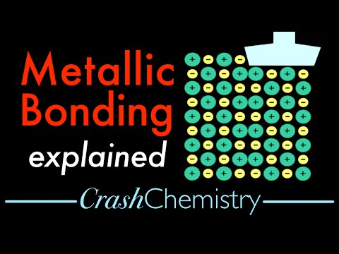 BONDING - tutorial on the electron sea model of metallic bonding and the model's relationship to metallic properties such as malleability, hardness, high melting point...