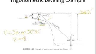 Regina Blasberg   SURV 101 Intro to Land Surveying 09212012