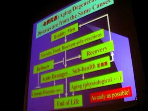 SENS4 – Preventative Treatment of Traditional Chinese Medicine (2/2)