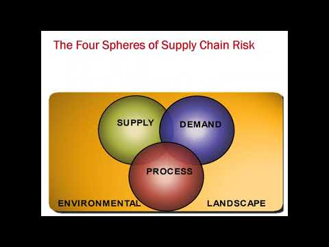 Furthering Supply Chain Risk Mitigation with S&OP