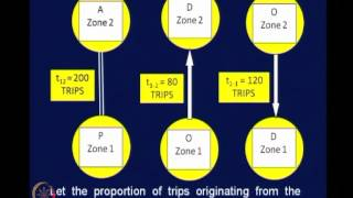 Mod-05 Lec-20 Trip Distribution Analysis