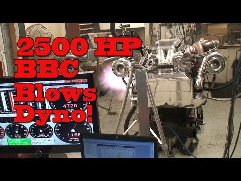 dyno - This dyno explosion is a much different than what we have seen Tom unleash upon his poor dynamometer in the past. This is one mean TT 632 that wants to destr...