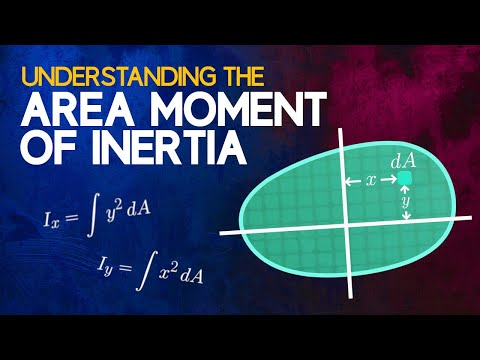 Understanding the Area Moment of Inertia