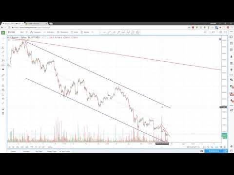 Ежедневный анализ цены биткоина 29.05.2018 - DomaVideo.Ru