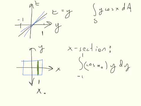 Estimating the sign of a 2D integral
