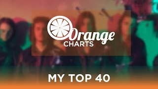 Thank you for watching Orange Charts this week! If you enjoyed, please make sure you like, comment and subscribe and tell your...