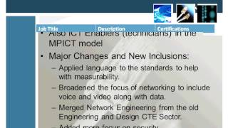 New California K-12 ICT Pathway Standards (MPICT)