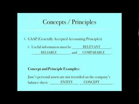 Accounting Concepts and Accounting Principles with Examples – Financial Accounting Video