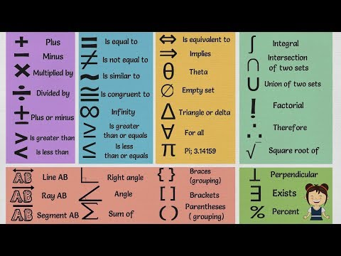 MATH Symbols: Useful List Of Mathematical Symbols In English With Pictures
