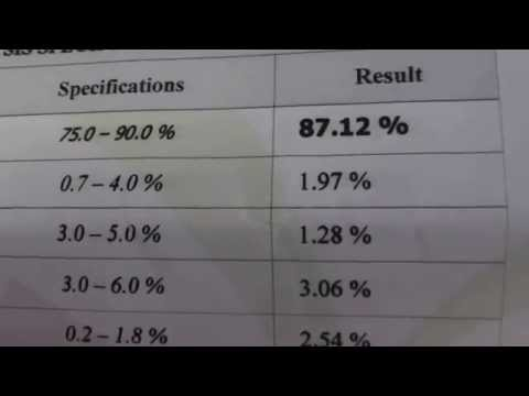 TEST RESULTS For 100% Pure Hand Made Oregano Oil