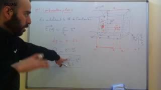 Capacité d'un condensateur plan