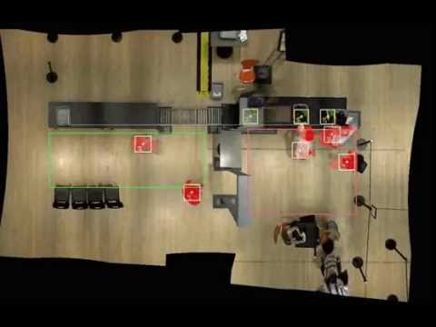 Real-Time Airport Security Checkpoint Surveillance Using a Camera Network