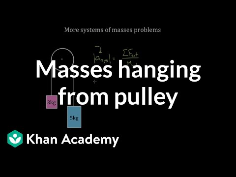 0 two masses hanging from a pulley (video) khan academy