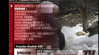 1. ATV Television QuickTest - 2004 Yamaha Kodiak 450 4x4