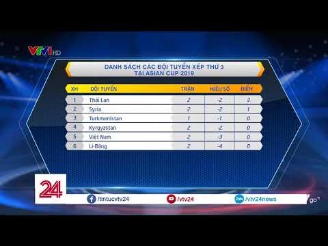 Cơ hội đi tiếp của ĐT Việt Nam đang như thế nào tại Asian Cup 2019? @ vcloz.com