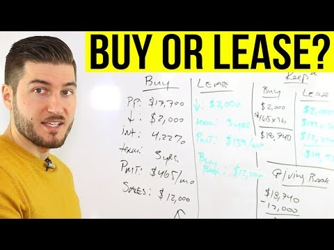 Buying vs. Leasing a Car (Pros and Cons)