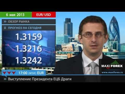 Форекс прогноз евро