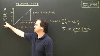 Physics Lesson:  Velocity Time Graphs Part 1 Kinematics High School&College Tutorial
