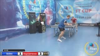 Бойко С. vs Коровиченко В.