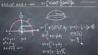 Volume Of Rotation: Disk Method About Y-axis Or X=