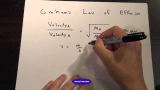 MCAT Question Of The Day 11 Chemistry Graham's Law Of Effusion
