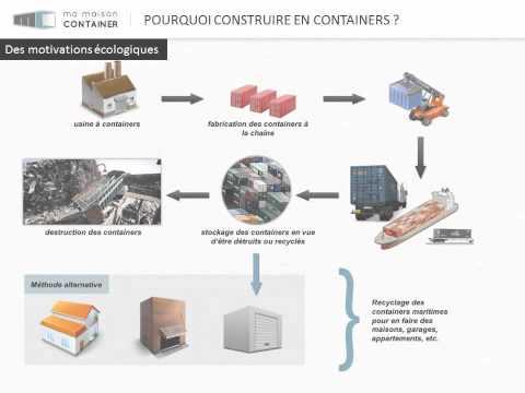Comment construire avec des containers la r ponse est for Maison container 64