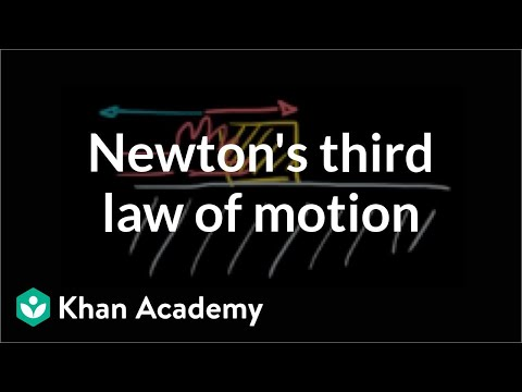 Newton S Third Law Of Motion Video Khan Academy
