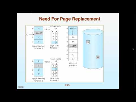 Operating System - This lecture covers Chapter 9 on Virtual Memory and how it is used in modern day Operating Systems. Page replacement algorithms and swapping are also discussed.