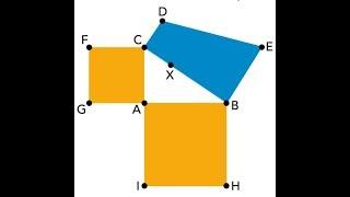 Considere na imagem abaixo: • os quadrados ACFG e ABHI, cujas áreas medem, respectivamente... Resolução completa da...