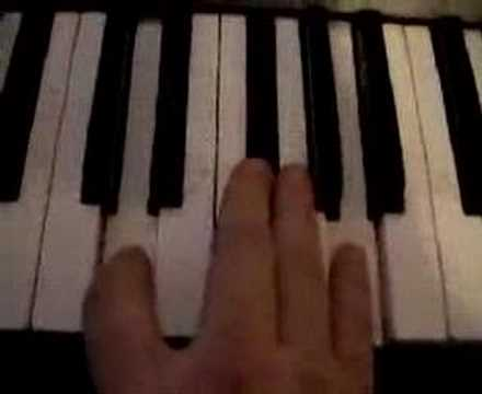 Piano Chords in the Key of F
