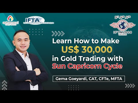 Astronacci on IFTA 2020 : How to make $30,000 in Gold Trading with Sun Capricorn Cycle