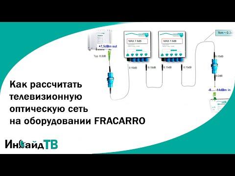 Расчет оптической телевизионной сети на оборудовании FRACARRO.