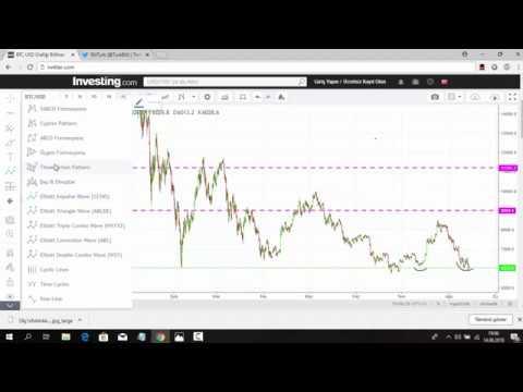 Bitcoin[BTC] Ne Olabilir? - ElitTurk Yorumu (видео)