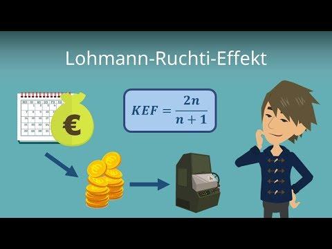 Lohmann-Ruchti-Effekt / Kapazitätserweiterungseffekt - einfach erklärt!