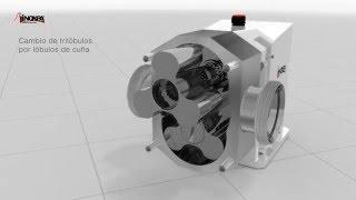 Rotační objemové čerpadlo HLR