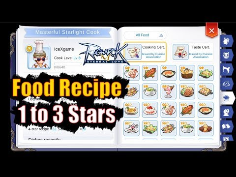 Ragnarok M: Eternal Love Food Recipe 1 To 3 Stars