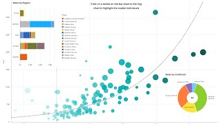 See the major new features or Oracle Data visualisation coming up in the release of Oracle Data Viz Desktop. This video was...