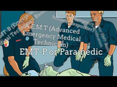 How To Be A Paramedic or EMT