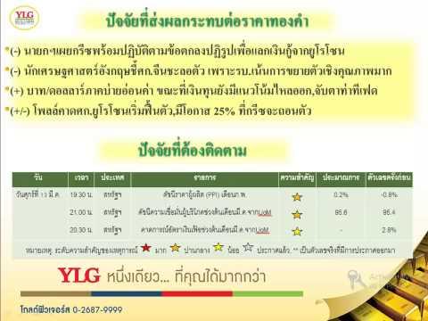 YLG NightUpdate 13-03-15
