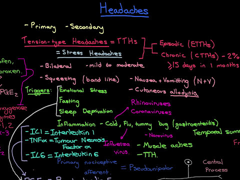 Headaches Part 12