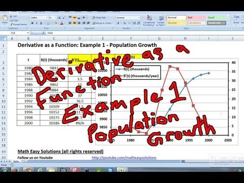 Derivative as a Function Example 1: Population Growth
