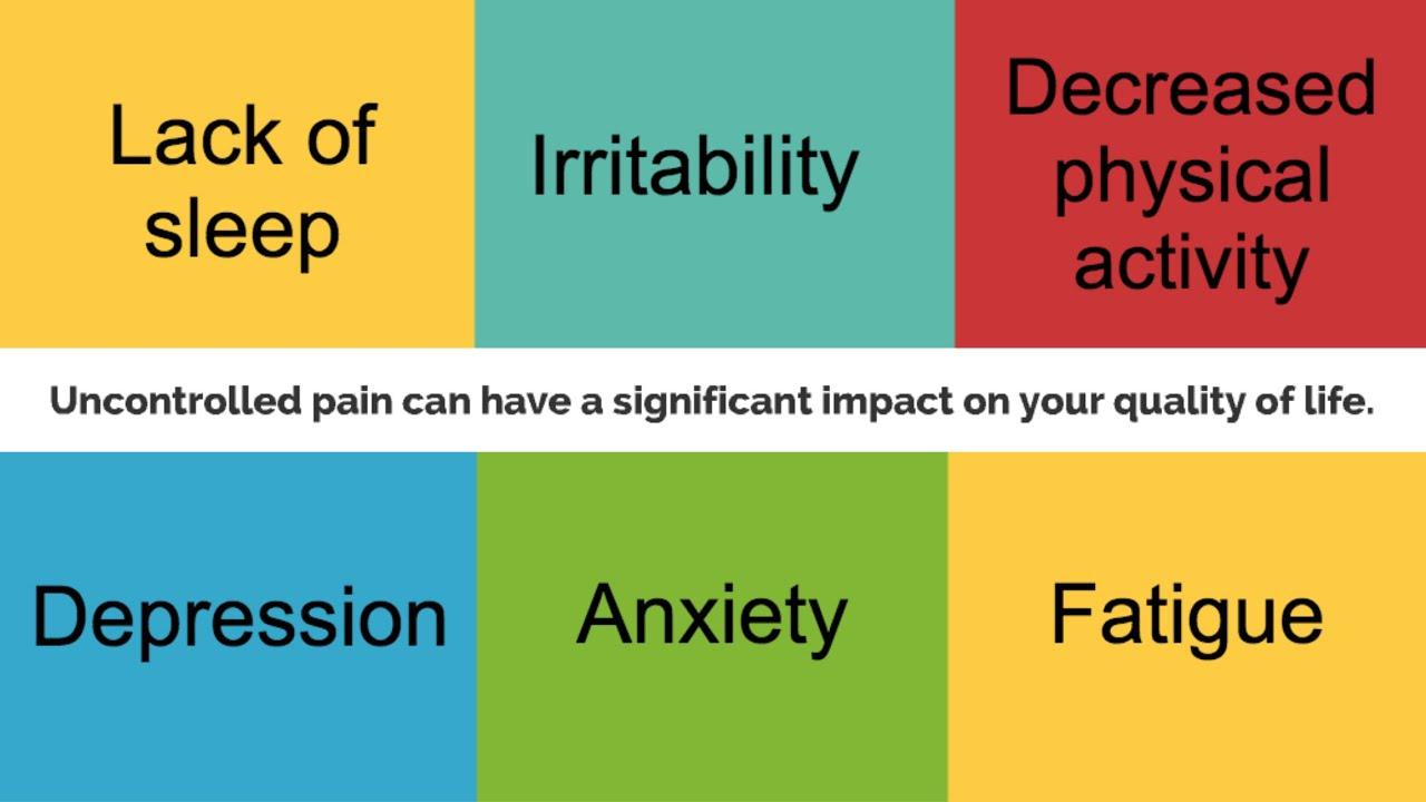 Xeloda Side Effects Headache