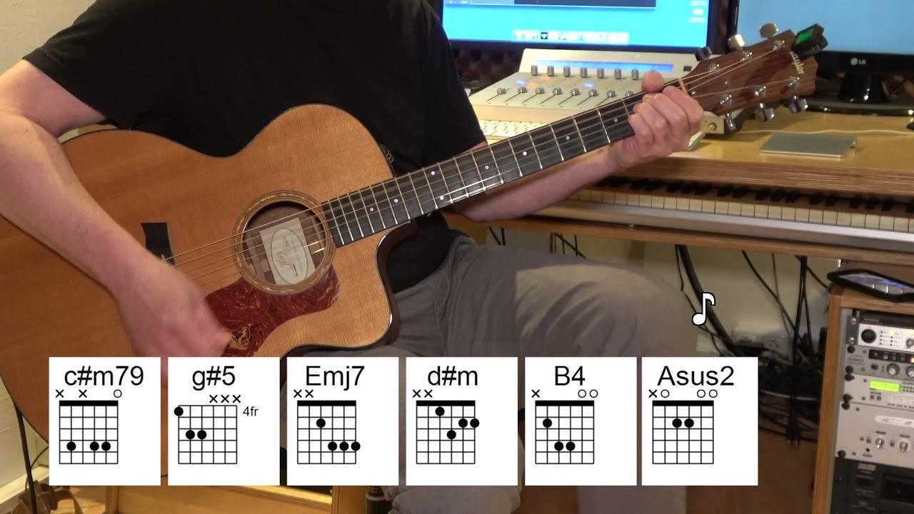 Pardon Me – Acoustic Guitar – Incubus – Chords