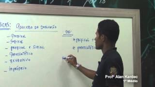 Processos de Forma��o de Palavras - Dicas 1� M�dio HD