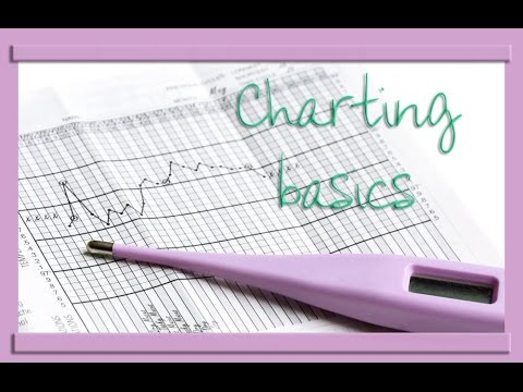 BBT Charting basics { fertility , ttc & ovulation }