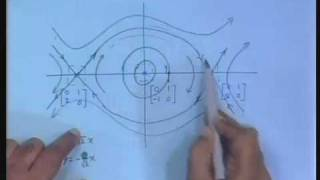 Lecture - 2 Vector Fields of Nonlinear Systems
