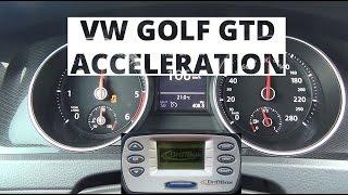 GTD 2.0 TDI-CR 184 KM
