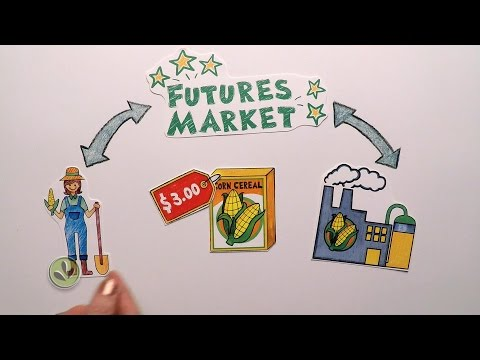 Futures Market Explained