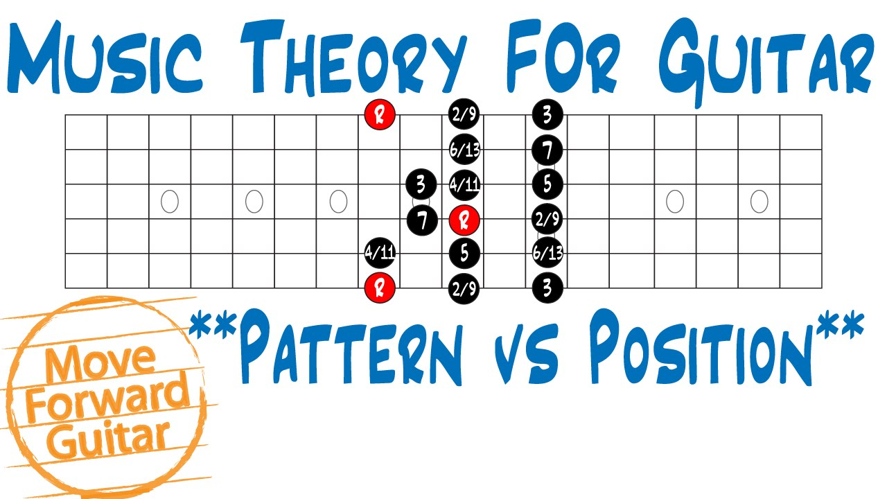 Music Theory for Guitar – Major Scale – Patterns vs Positions