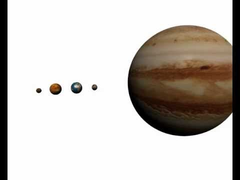 The Solar System To Scale (3d animation)